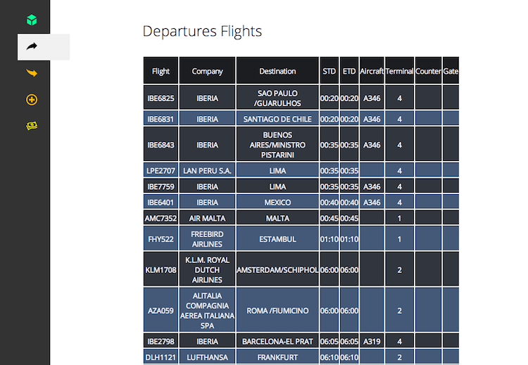 AODB's Departures Flights