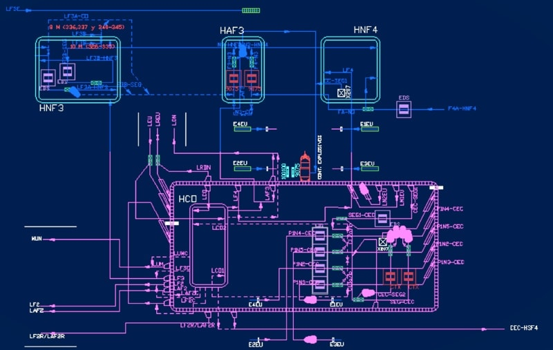 Baggage Handling System Blueprint